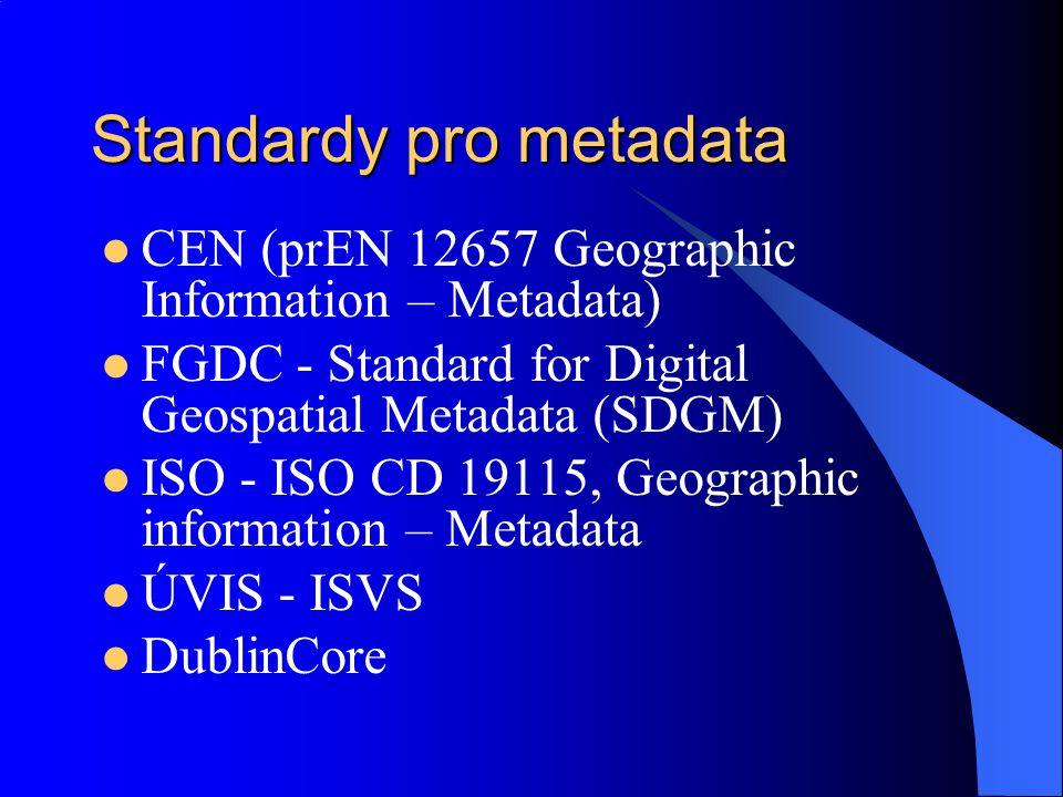 Standardy pro metadata