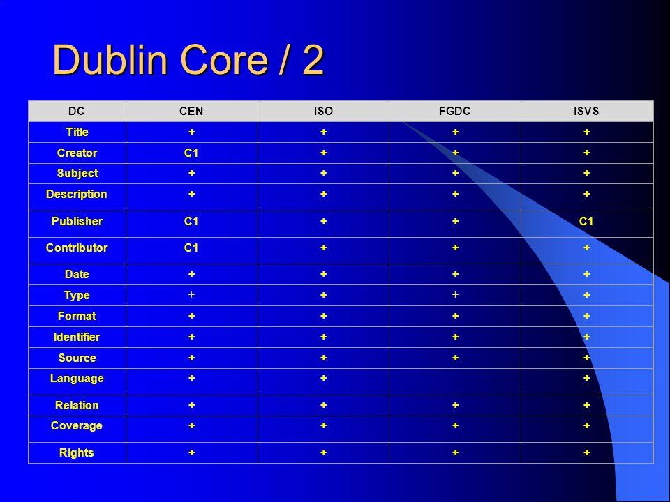 Dublin Core / 2 DC CEN ISO FGDC ISVS Title + Creator C1 Subject