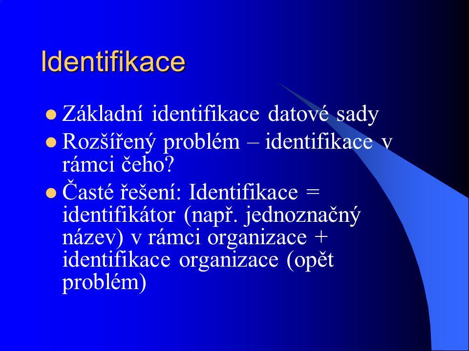 Identifikace Základní identifikace datové sady