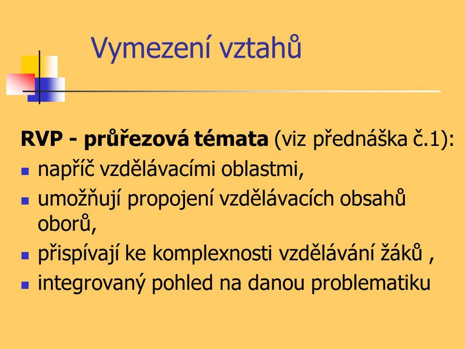 Vymezení vztahů RVP - průřezová témata (viz přednáška č.1):