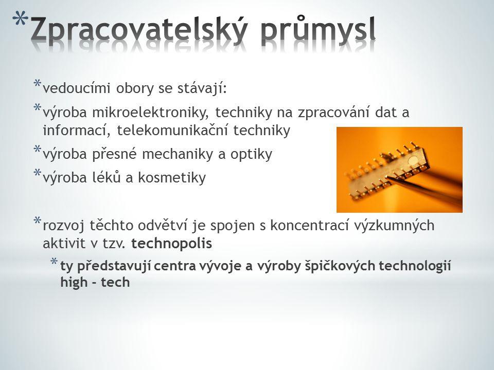 Zpracovatelský průmysl