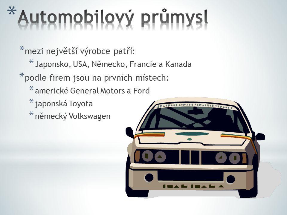 Automobilový průmysl mezi největší výrobce patří: