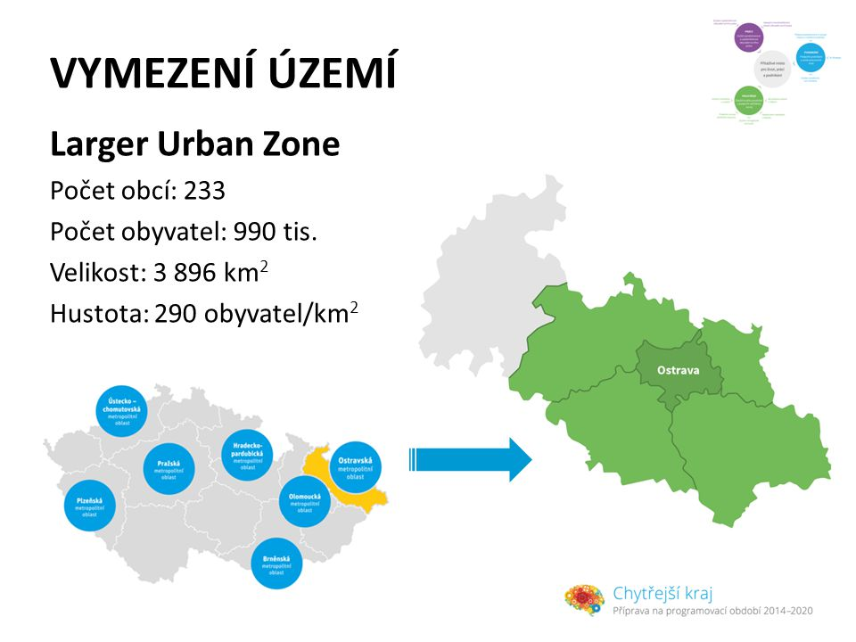 VYMEZENÍ ÚZEMÍ Larger Urban Zone Počet obcí: 233