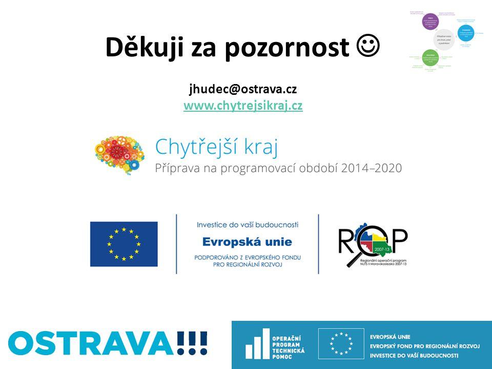 Děkuji za pozornost  jhudec@ostrava.cz www.chytrejsikraj.cz