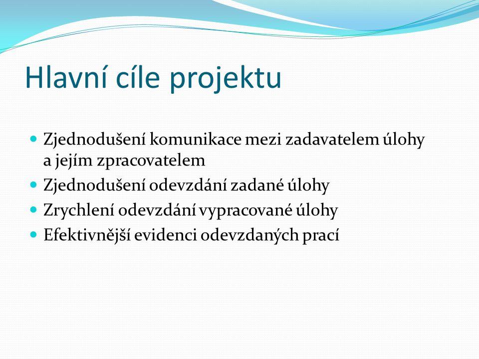 Hlavní cíle projektu Zjednodušení komunikace mezi zadavatelem úlohy a jejím zpracovatelem. Zjednodušení odevzdání zadané úlohy.