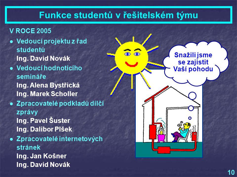Funkce studentů v řešitelském týmu