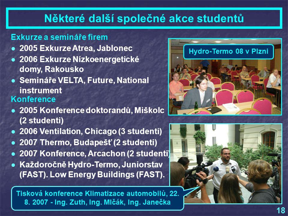 Některé další společné akce studentů