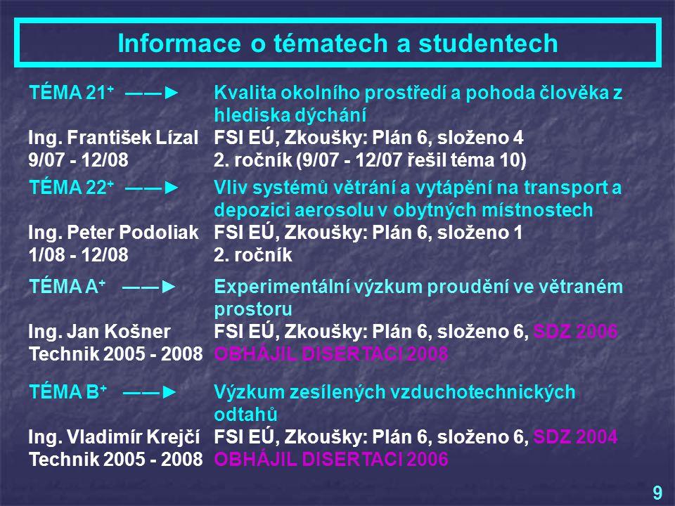 Informace o tématech a studentech