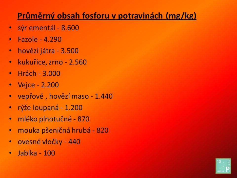 Průměrný obsah fosforu v potravinách (mg/kg)