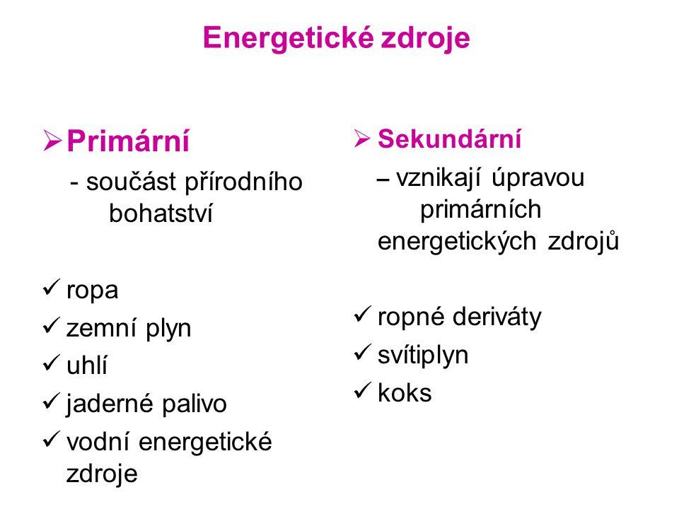Energetické zdroje Primární Sekundární - součást přírodního bohatství