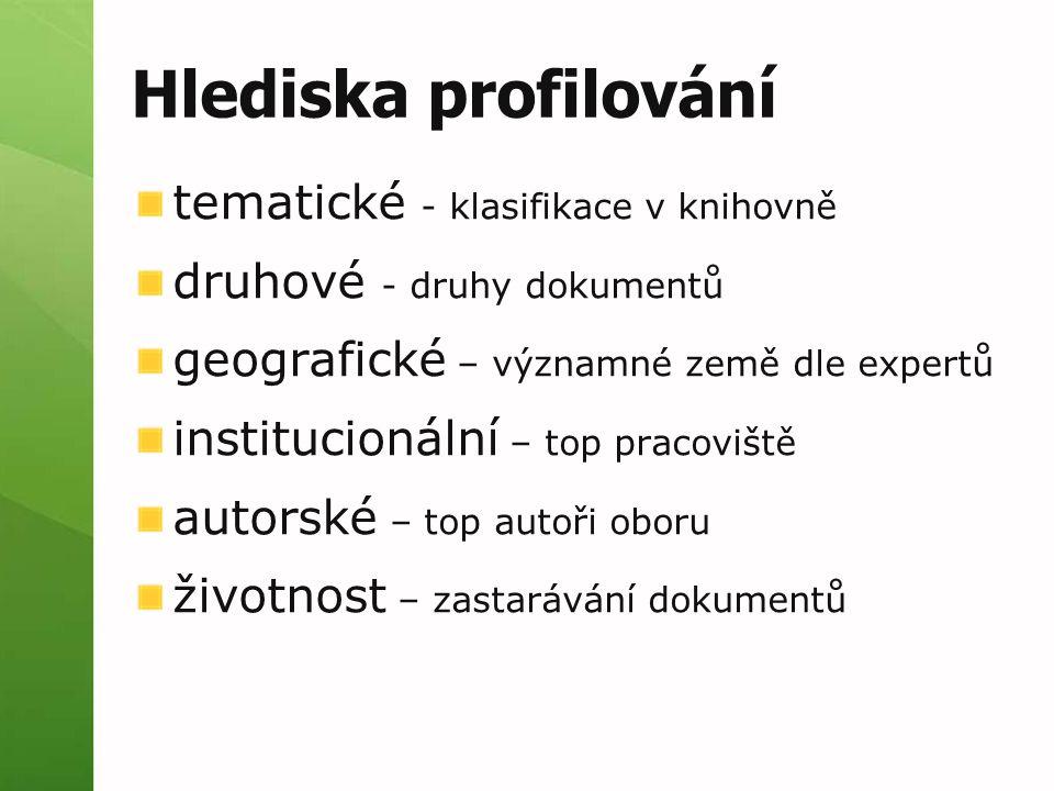 Hlediska profilování tematické - klasifikace v knihovně