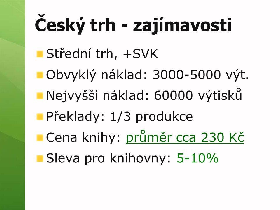 Český trh - zajímavosti