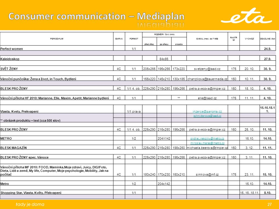 Consumer communication – Mediaplan