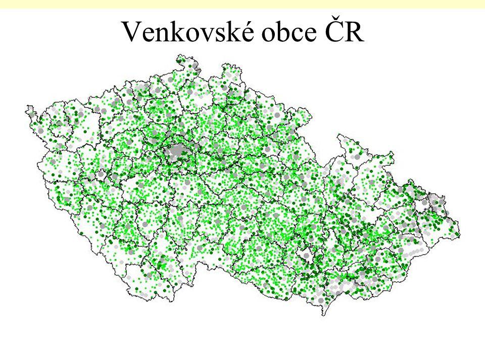 Venkovské obce ČR