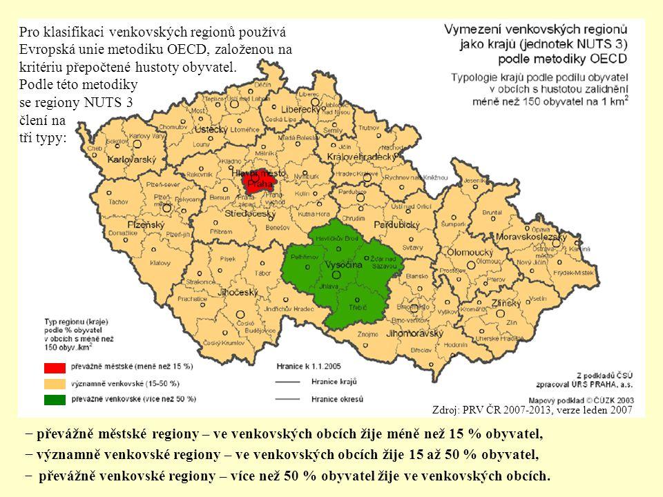 Pro klasifikaci venkovských regionů používá Evropská unie metodiku OECD, založenou na kritériu přepočtené hustoty obyvatel. Podle této metodiky se regiony NUTS 3 člení na tři typy: