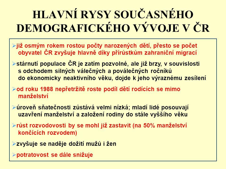 HLAVNÍ RYSY SOUČASNÉHO DEMOGRAFICKÉHO VÝVOJE V ČR