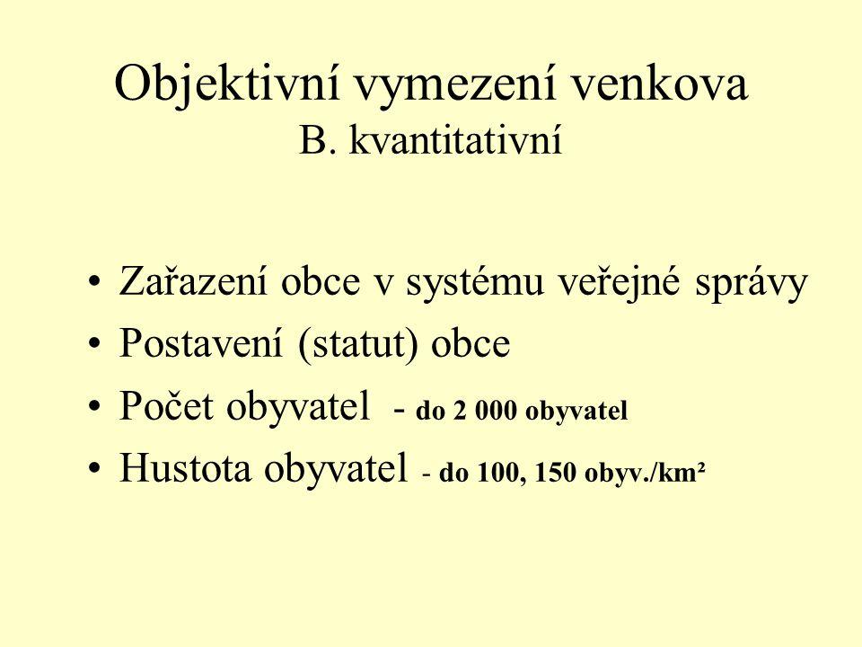 Objektivní vymezení venkova B. kvantitativní