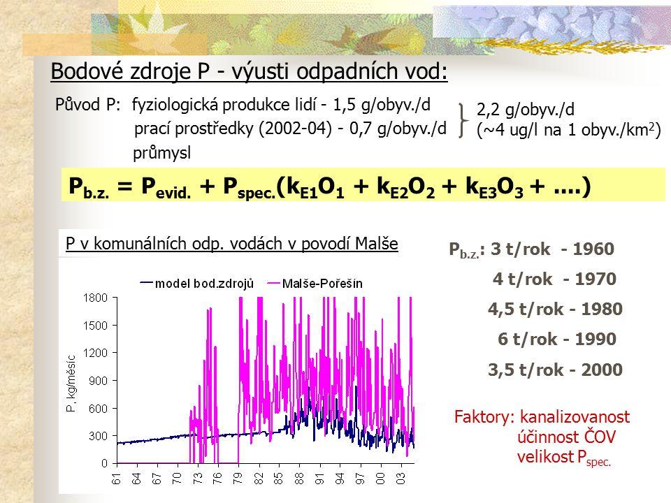 Pb.z. = Pevid. + Pspec.(kE1O1 + kE2O2 + kE3O3 + ....)