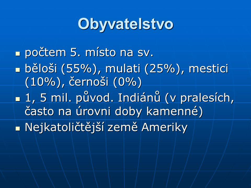 Obyvatelstvo počtem 5. místo na sv.