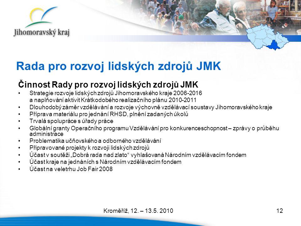 Rada pro rozvoj lidských zdrojů JMK