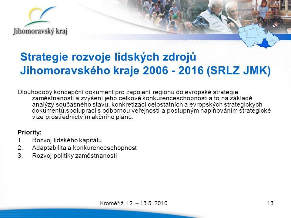 Strategie rozvoje lidských zdrojů Jihomoravského kraje 2006 - 2016 (SRLZ JMK)