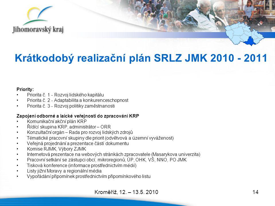 Krátkodobý realizační plán SRLZ JMK 2010 - 2011