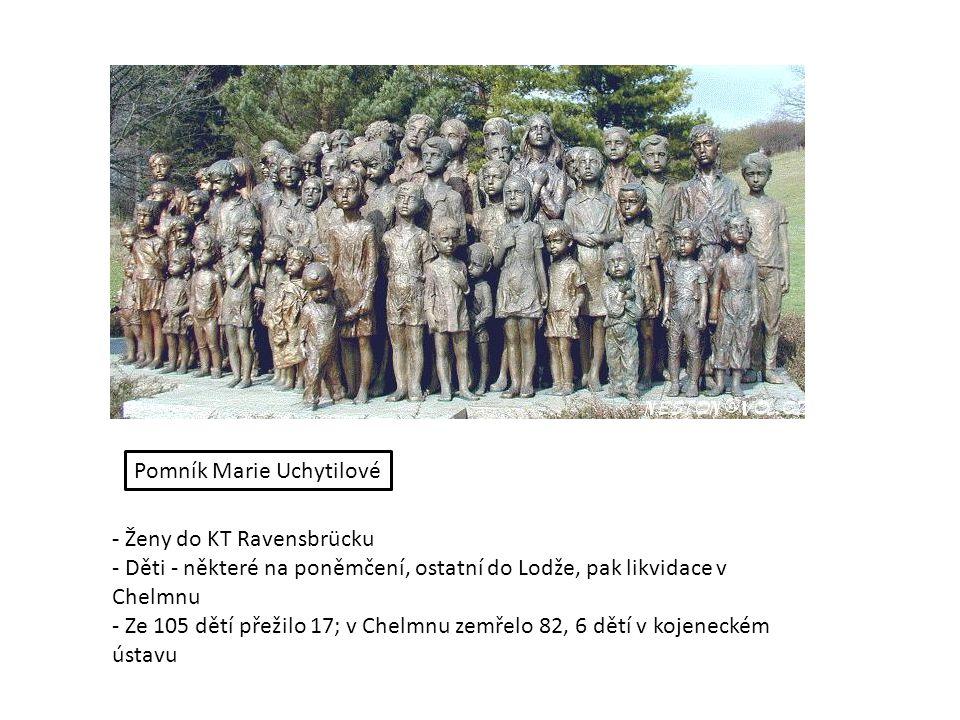 Pomník Marie Uchytilové