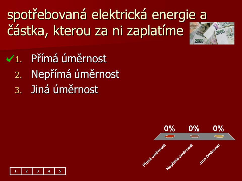 spotřebovaná elektrická energie a částka, kterou za ni zaplatíme