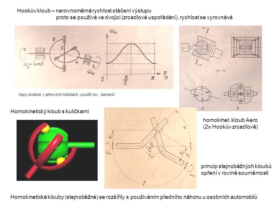 Hookův kloub – nerovnoměrná rychlost otáčení výstupu