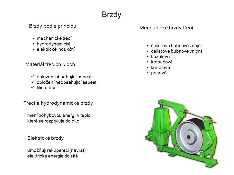 Brzdy Brzdy podle principu Mechanické brzdy třecí