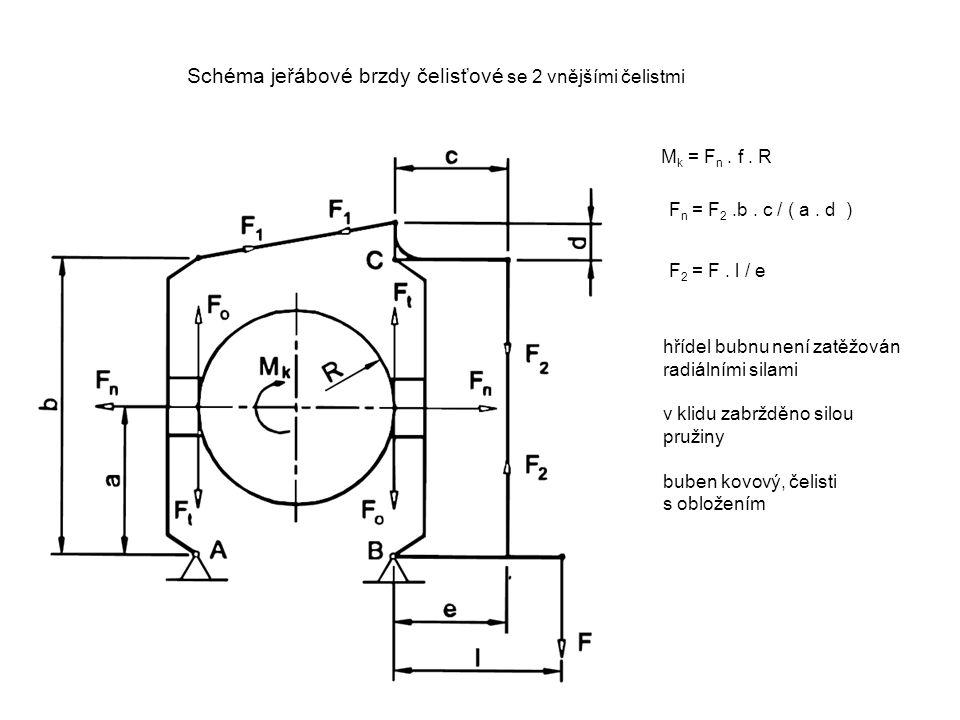 Schéma jeřábové brzdy čelisťové se 2 vnějšími čelistmi