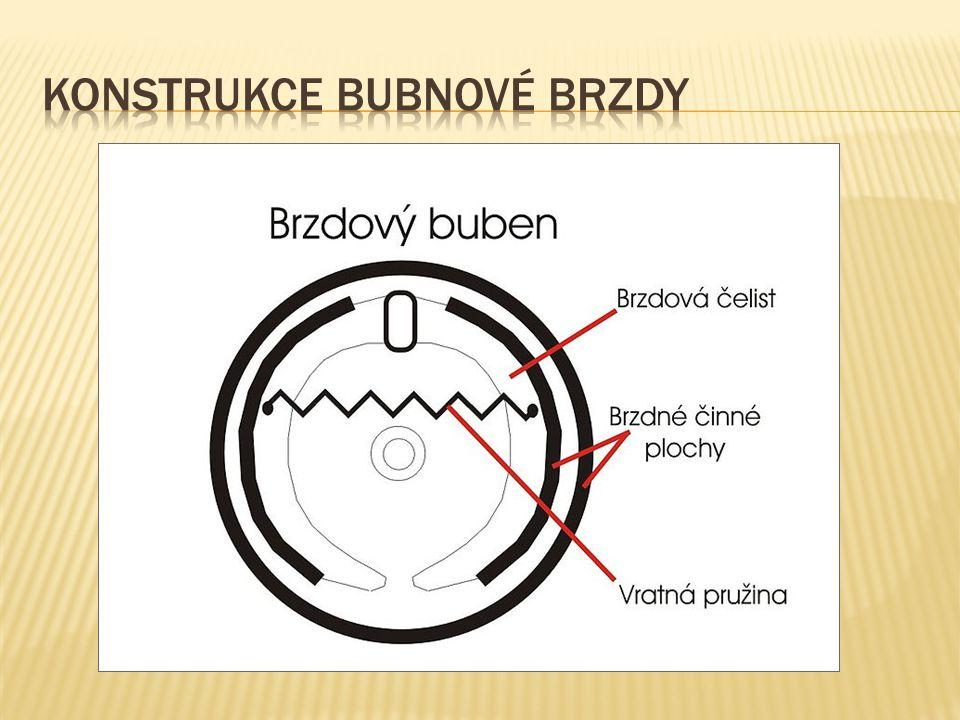 Konstrukce bubnové brzdy