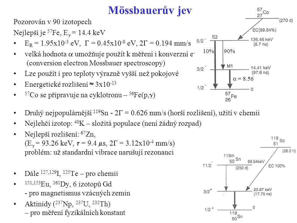 Mössbauerův jev Pozorován v 90 izotopech