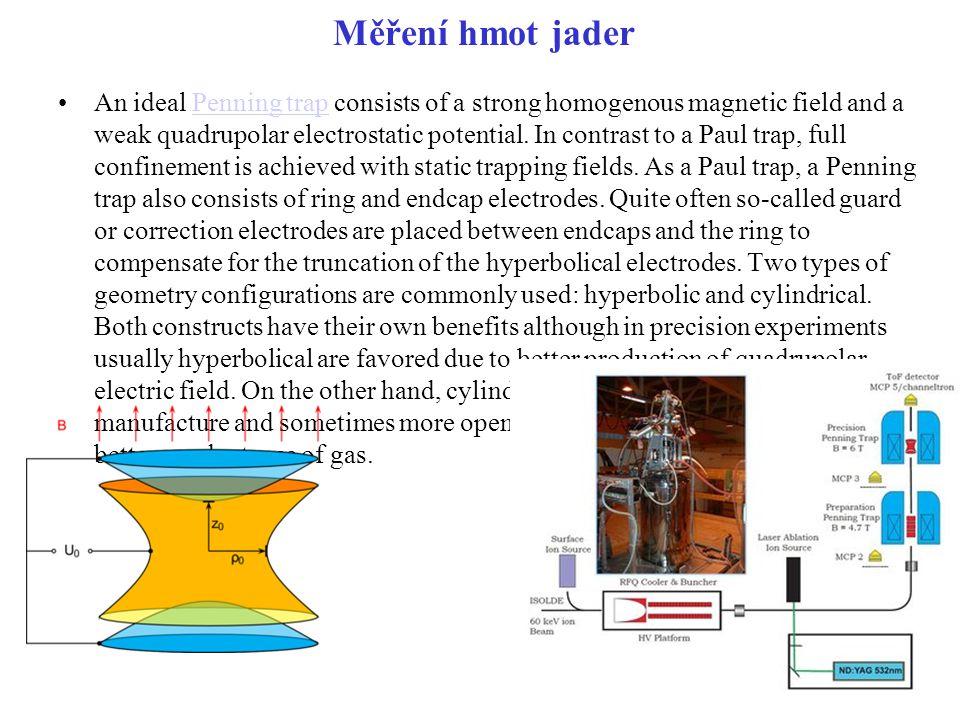 Měření hmot jader