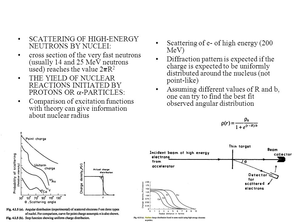 SCATTERING OF HIGH-ENERGY NEUTRONS BY NUCLEI:
