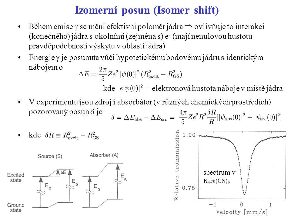 Izomerní posun (Isomer shift)