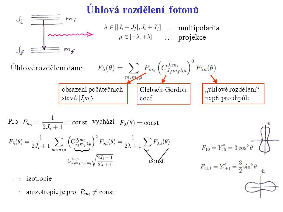 Úhlová rozdělení fotonů