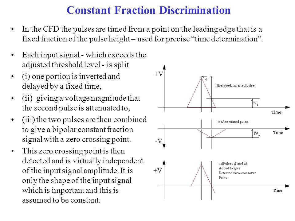 Constant Fraction Discrimination