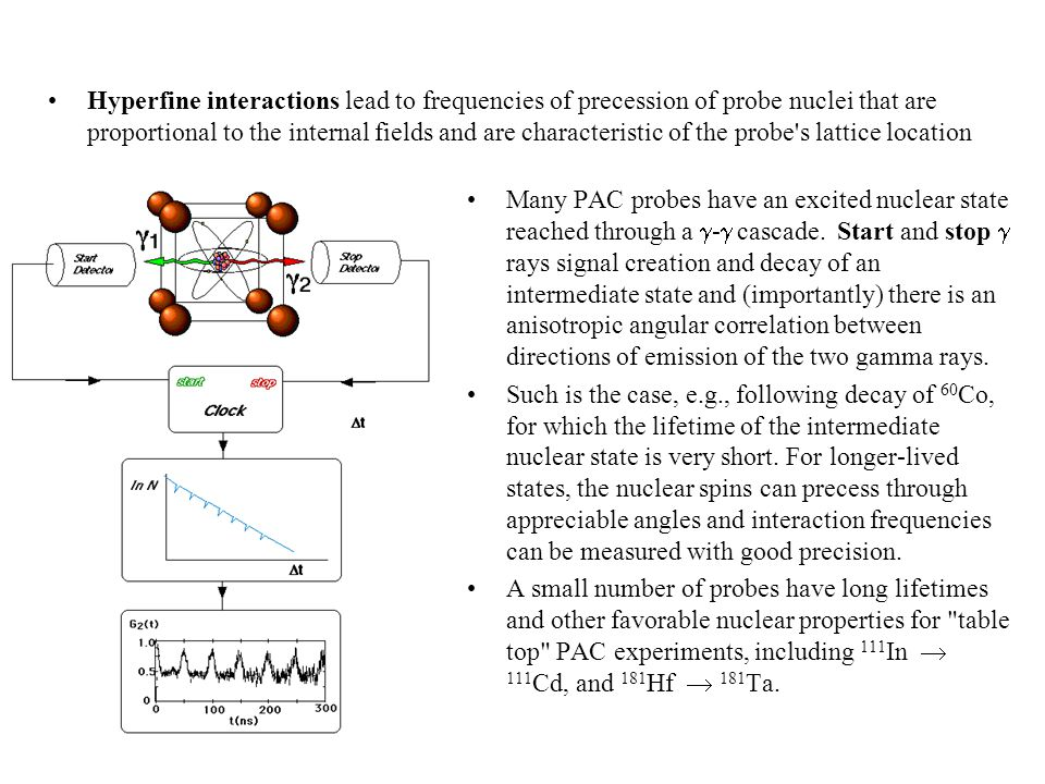 Hyperfine interactions lead to frequencies of precession of probe nuclei that are proportional to the internal fields and are characteristic of the probe s lattice location