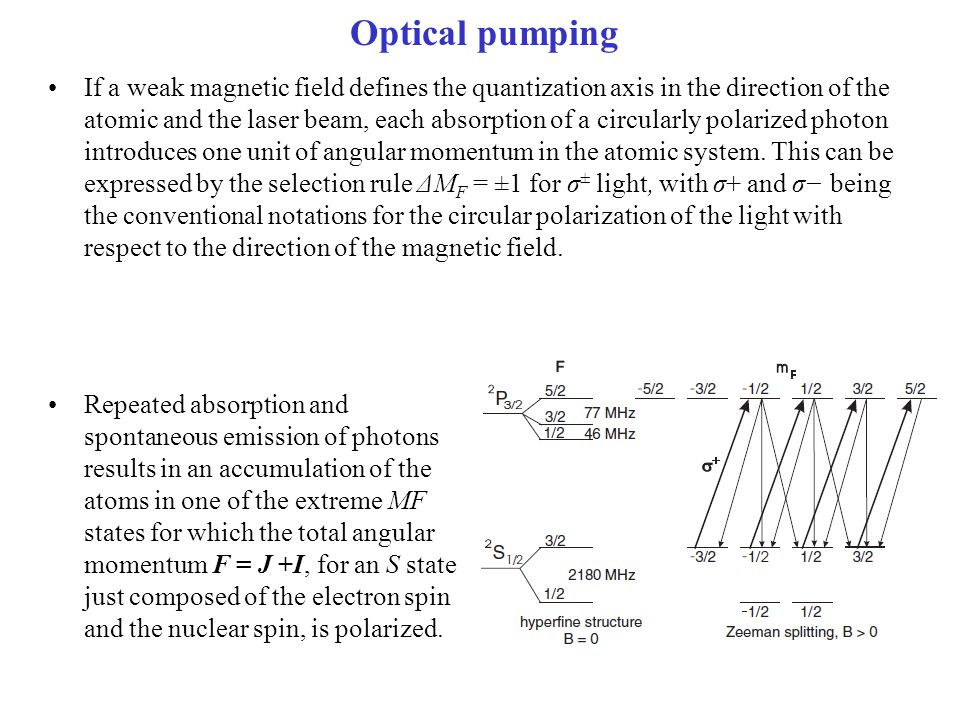 Optical pumping