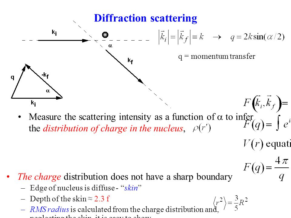 Diffraction scattering