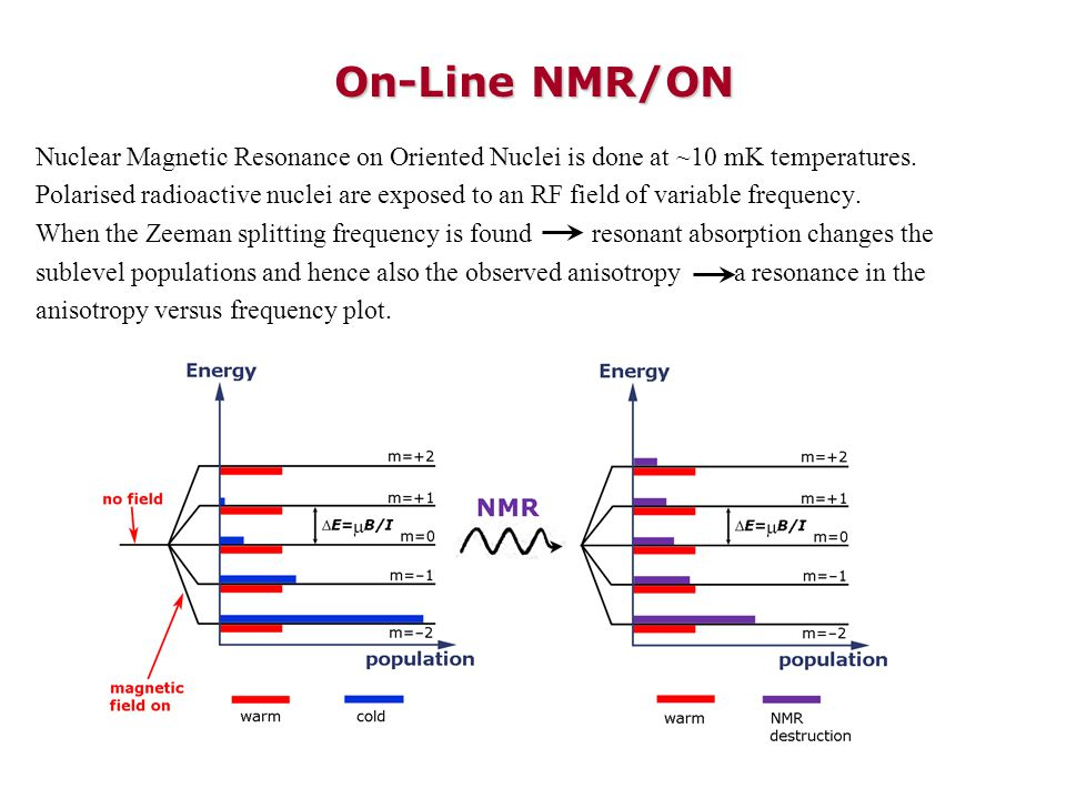 On-Line NMR/ON Nuclear Magnetic Resonance on Oriented Nuclei is done at ~10 mK temperatures.