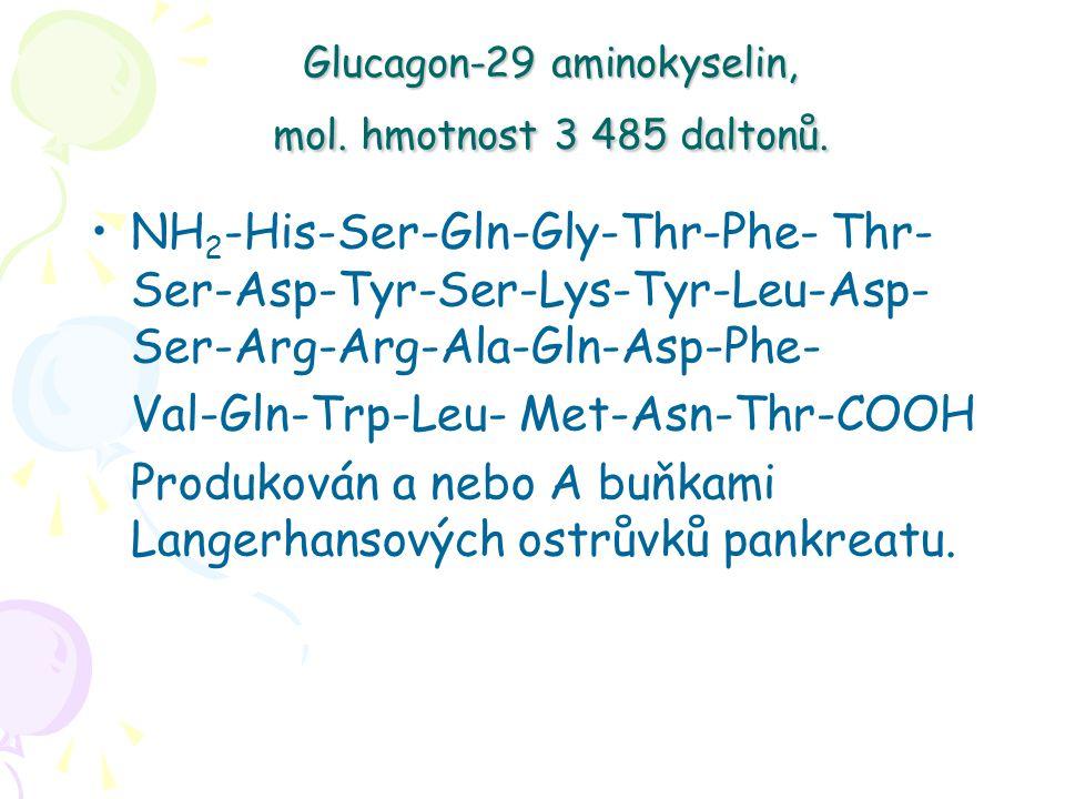 Glucagon-29 aminokyselin, mol. hmotnost 3 485 daltonů.