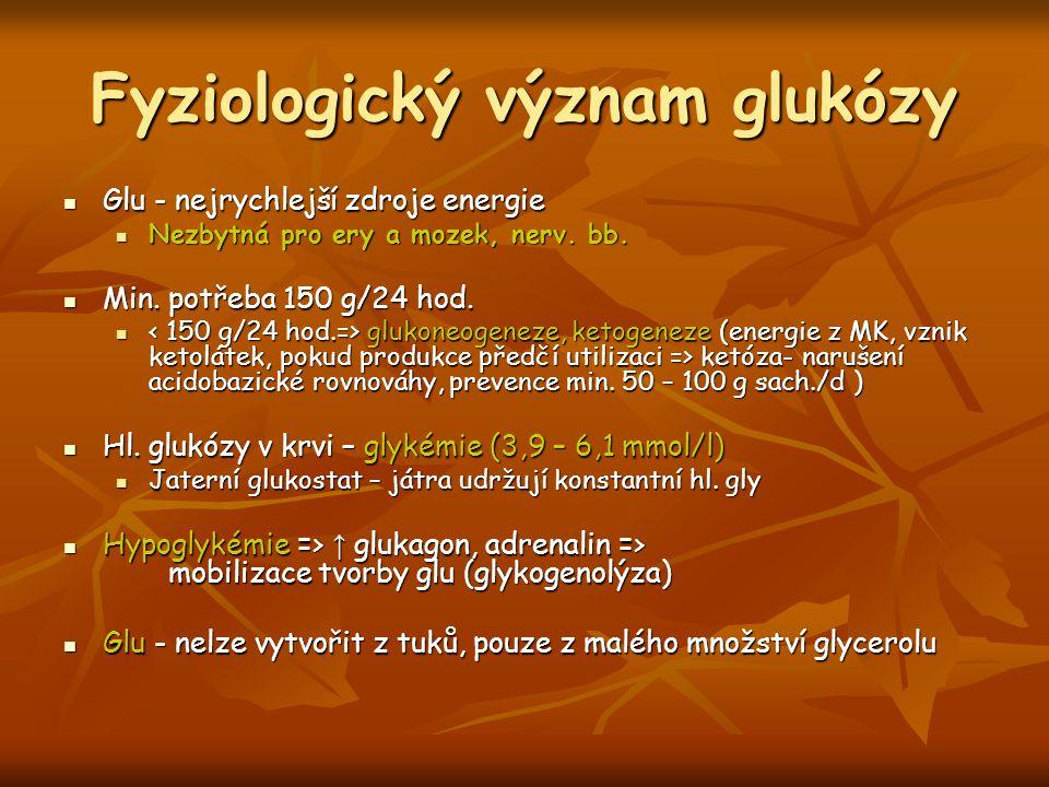 Fyziologický význam glukózy