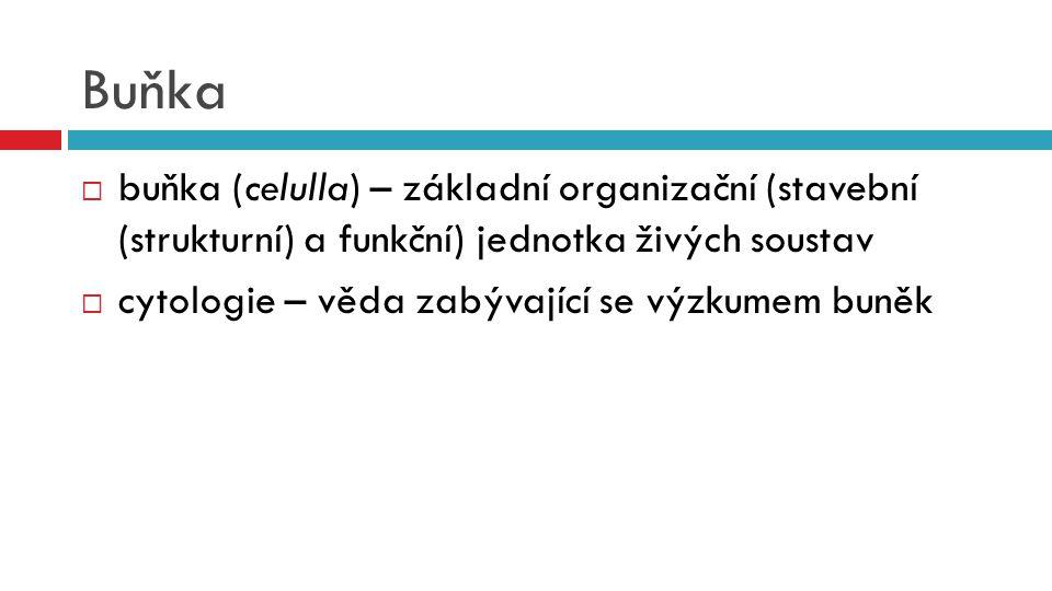 Buňka buňka (celulla) – základní organizační (stavební (strukturní) a funkční) jednotka živých soustav.
