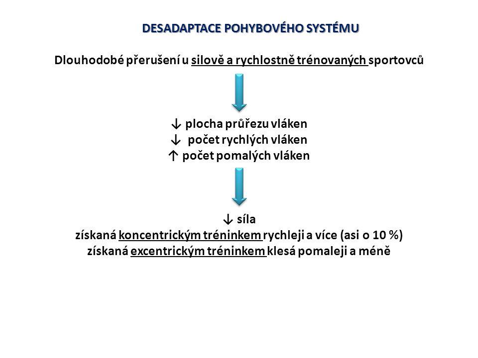 DESADAPTACE POHYBOVÉHO SYSTÉMU