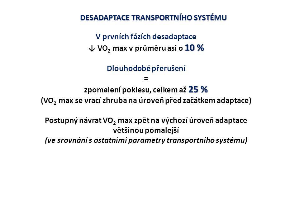 DESADAPTACE TRANSPORTNÍHO SYSTÉMU V prvních fázích desadaptace