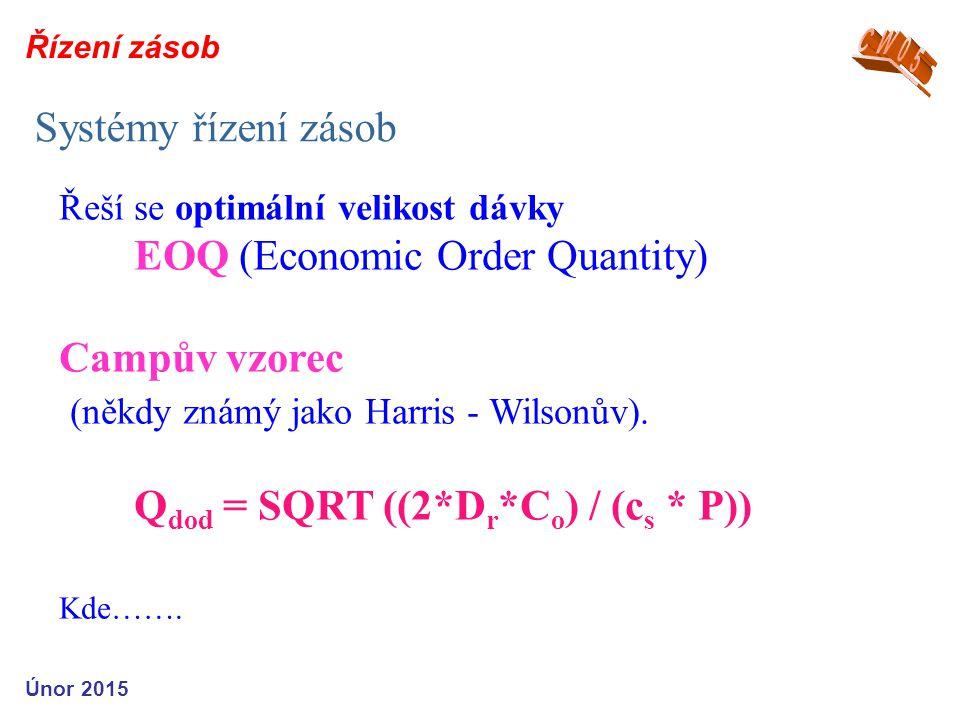 EOQ (Economic Order Quantity) Campův vzorec