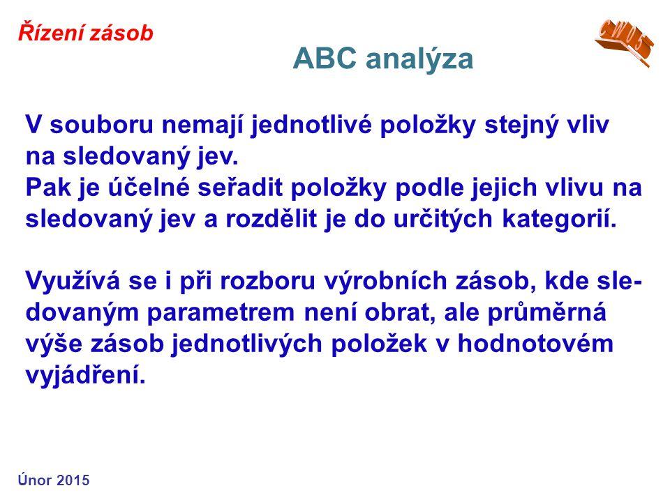 Řízení zásob CW05. ABC analýza. V souboru nemají jednotlivé položky stejný vliv na sledovaný jev.
