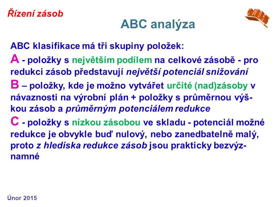 Řízení zásob CW05. ABC analýza. ABC klasifikace má tři skupiny položek: